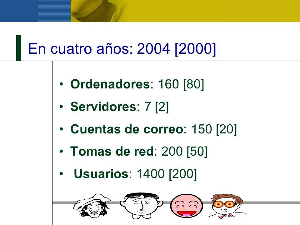 En cuatro años: 2004 [2000] Ordenadores: 160 [80] Servidores: 7 [2]